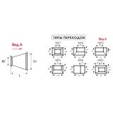 Типы переходов прямоугольных вентиляционный