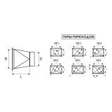 Переходы с прямоугольного на круглое сечение вентиляционные схемы
