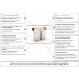Функции и характеристики D8 Юнион